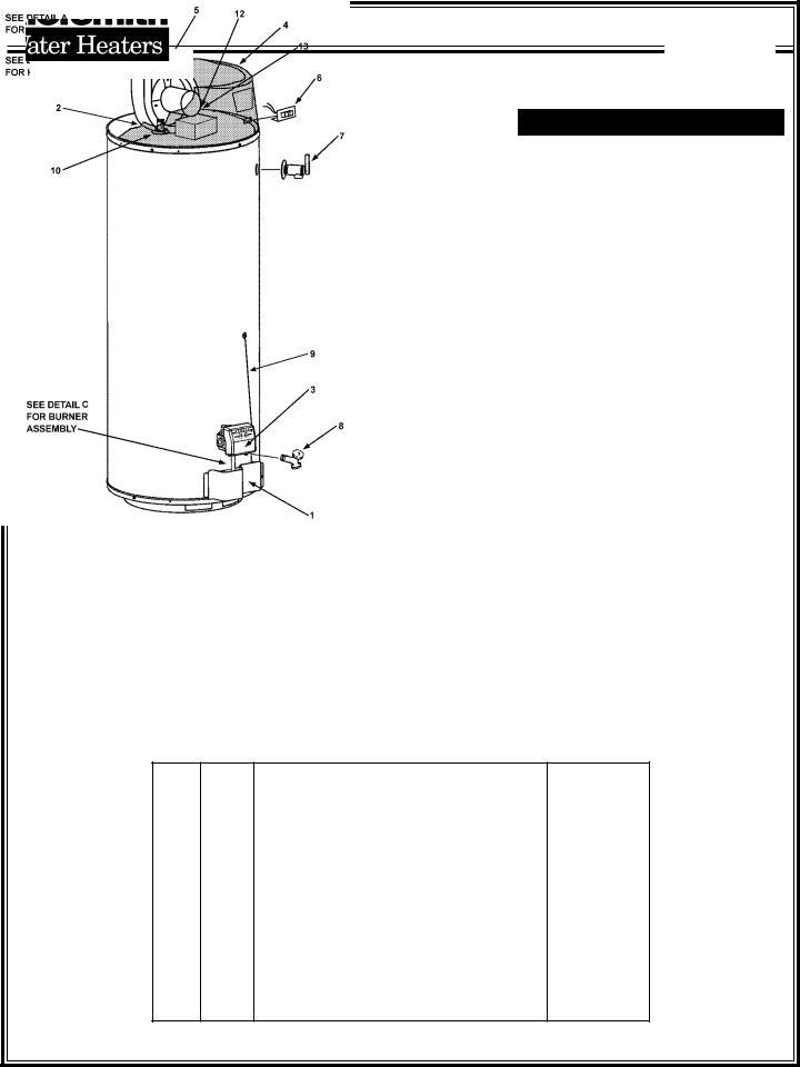 A.O. Smith AOS GPHE-50, GPHE-50 User Manual