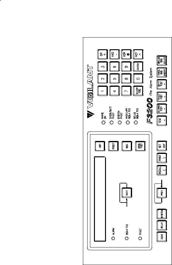 Tyco F3200 User Manual