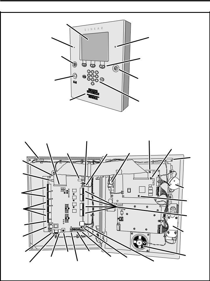 Linear AE-2000 User Manual