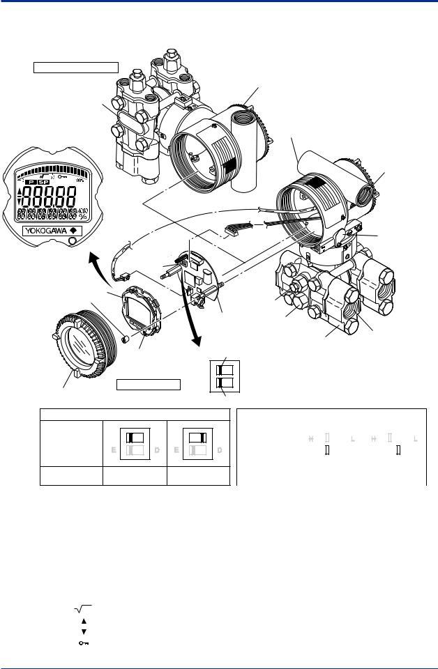 Yokogawa EJA110E User Manual