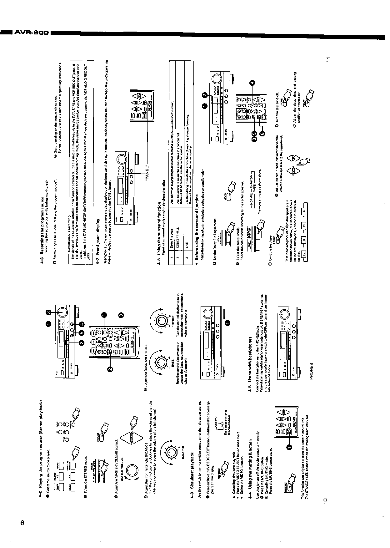 Denon AVR-900 Service Manual