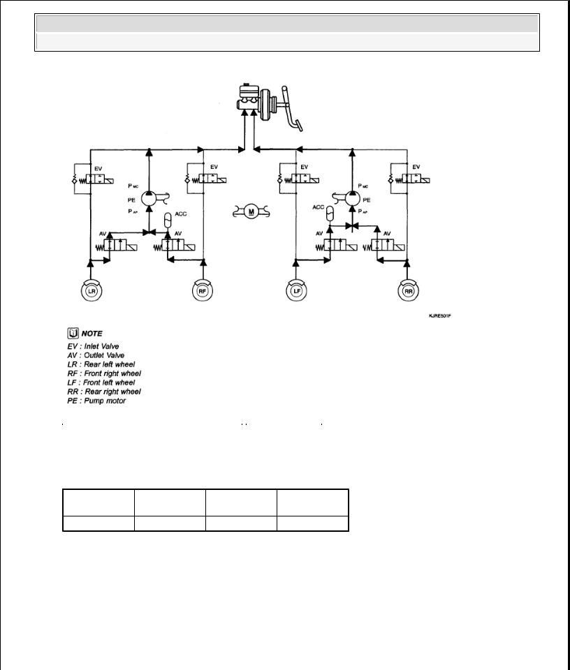 Kia Sedona 2008 SEDONA Repair Manual
