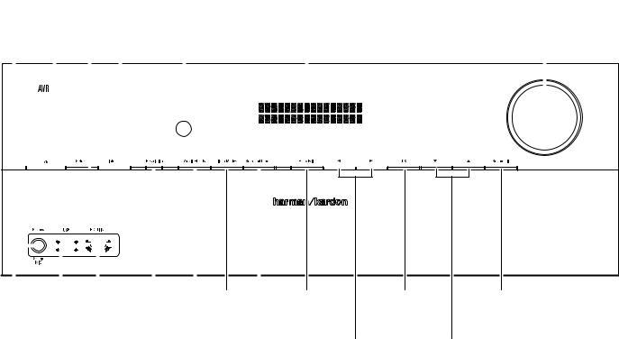 Harman-Kardon AVR 2700, AVR 3700 User Manual