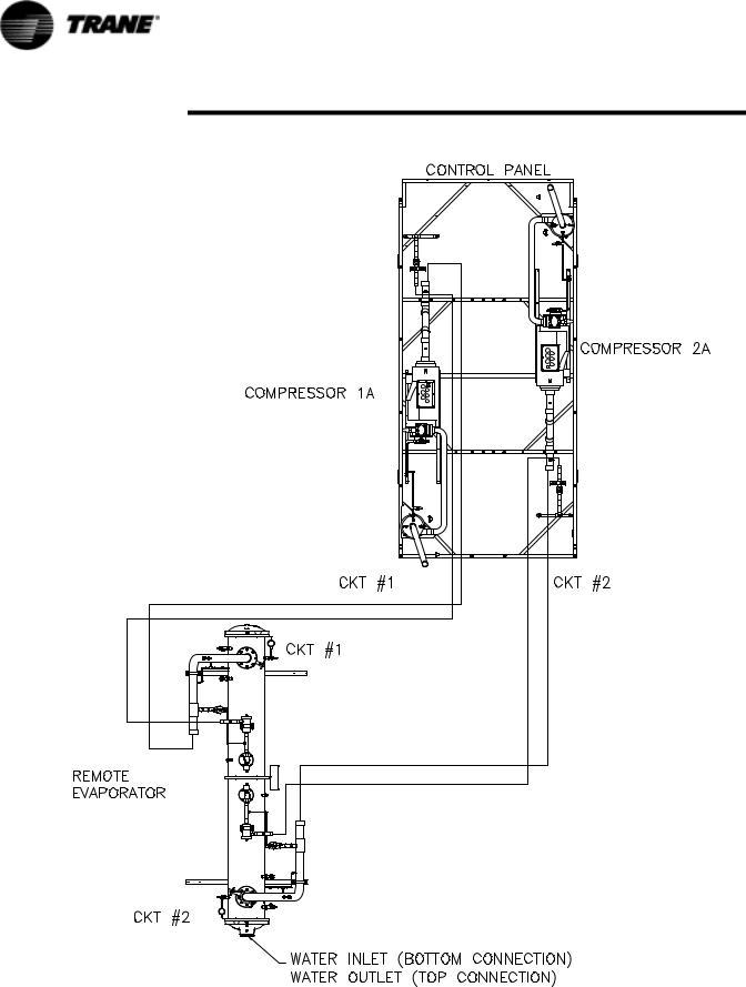 Trane RTAC 140-500 ton units (60 Hz), RTAC 140-400 ton