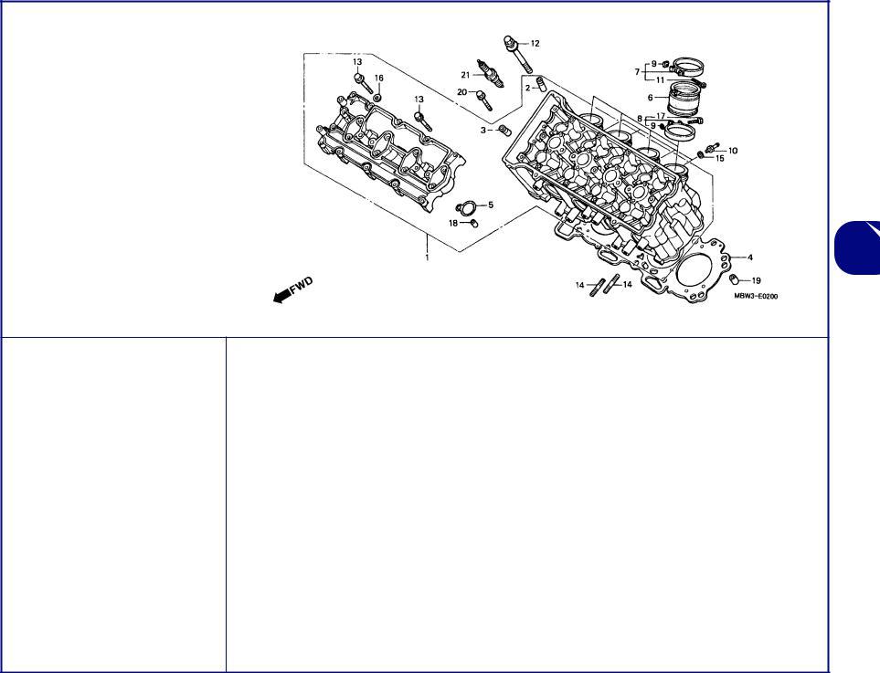 Honda CBR600F Service Manual (Spanish)