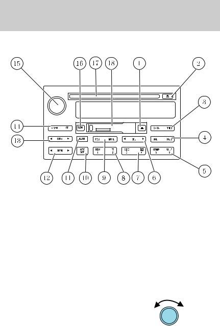 Lincoln Aviator 2003 User Manual