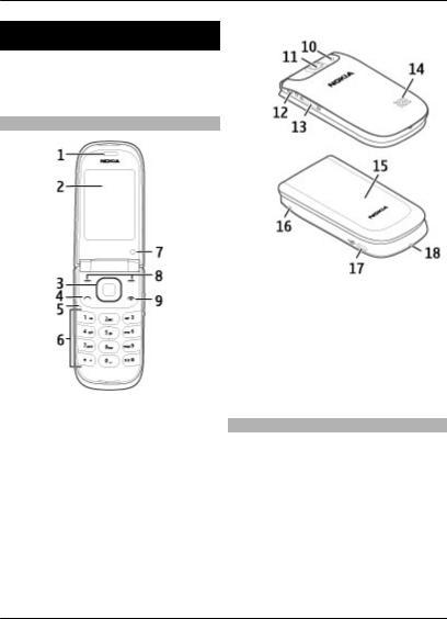 Nokia 3710 Fold, 3710, 3710 Fold User Manual