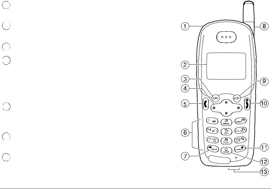 Kyocera 2325 User Manual