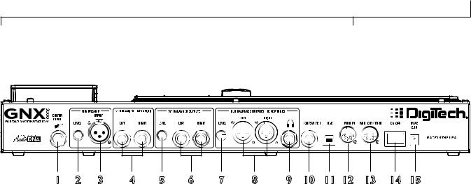 DigiTech GNX3000 User Manual