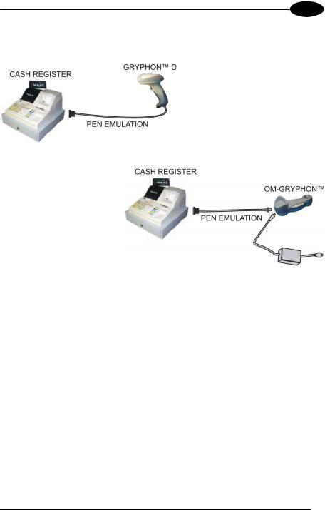 Datalogic Scanning GRYPHONTM MX30, GRYPHONTM DX30 User Manual