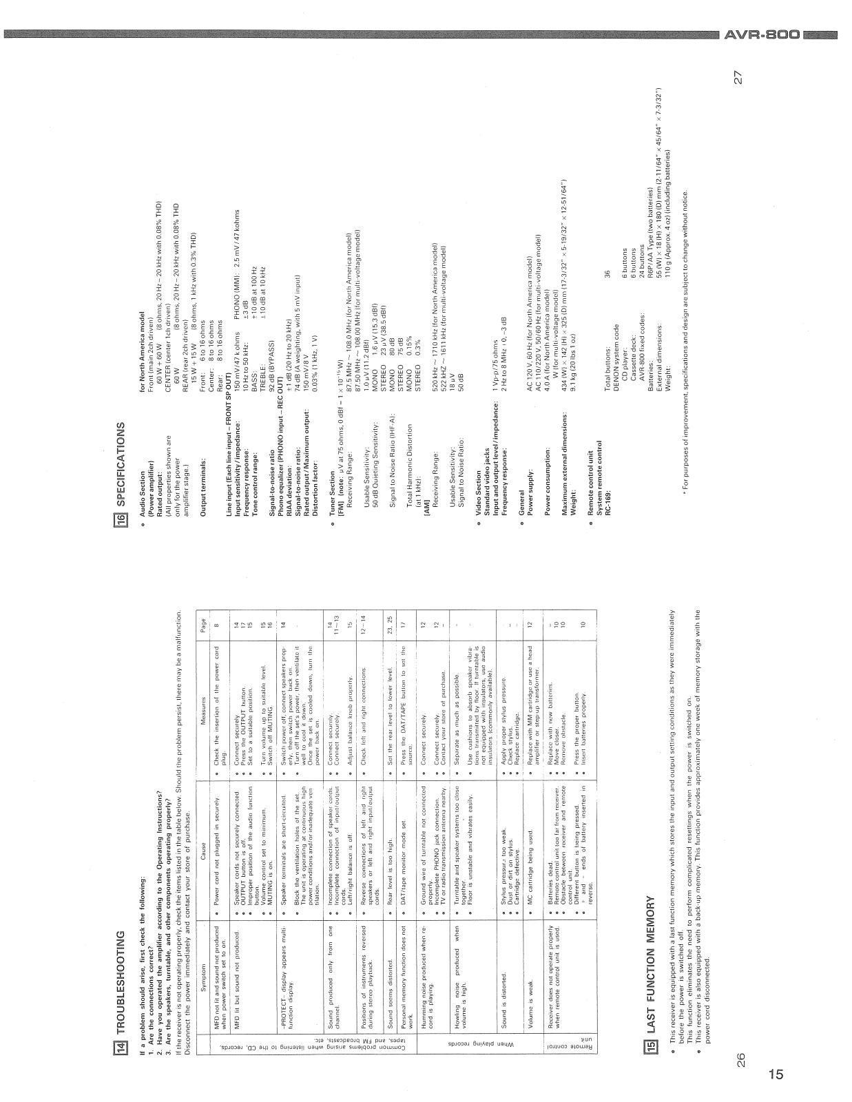 Denon AVR-800 Service Manual