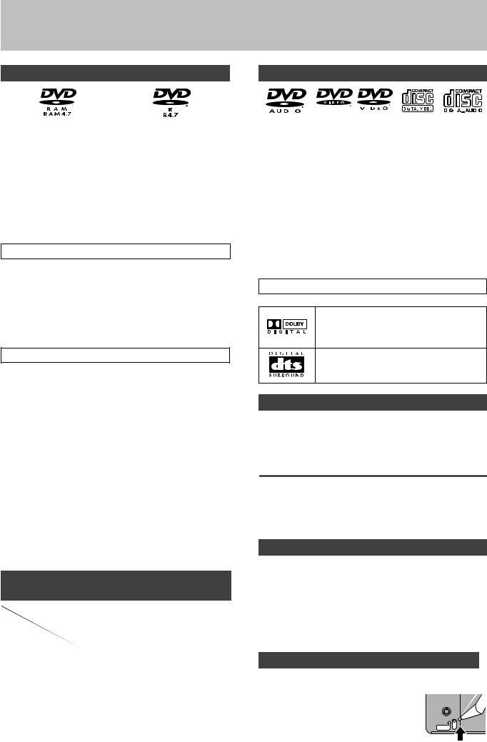 Panasonic DMR-E60 Operating Instruction