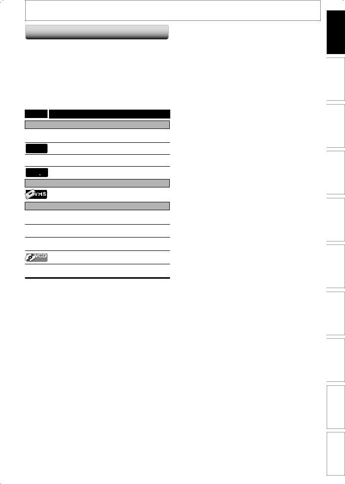 Magnavox ZV450MW8A User Manual