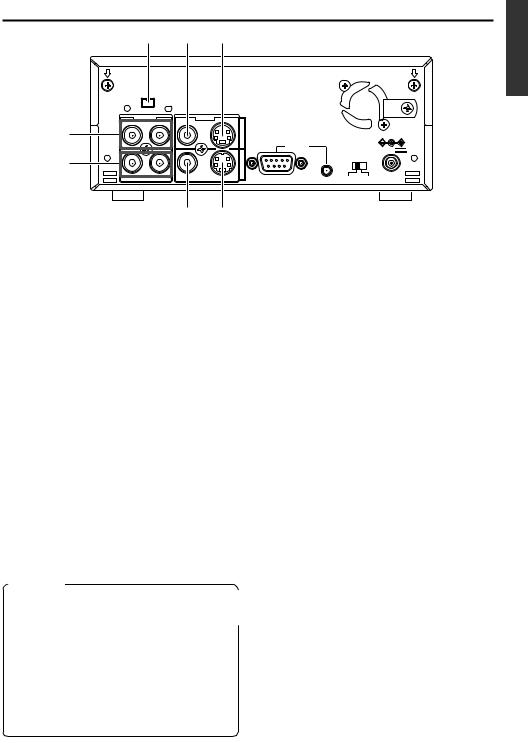 JVC BR-DV3000 User Manual