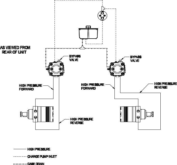 Exmark ULTRA VAC Lazer Z HP User Manual