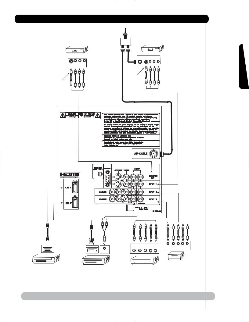 Hitachi P50H401A, P55H401, P42H4011, P50H401, P42H401 User