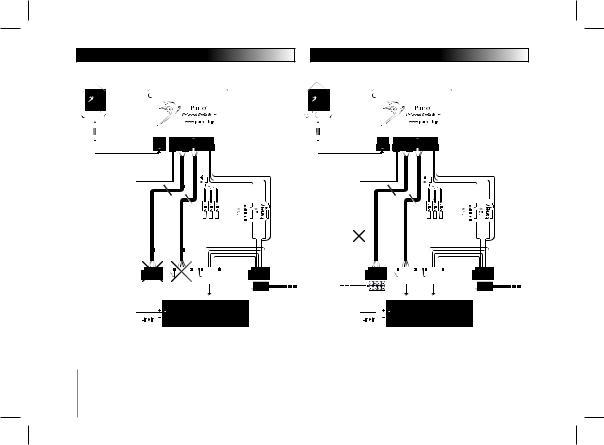 Parrot 3200 LS-COLOR PLUS User Manual