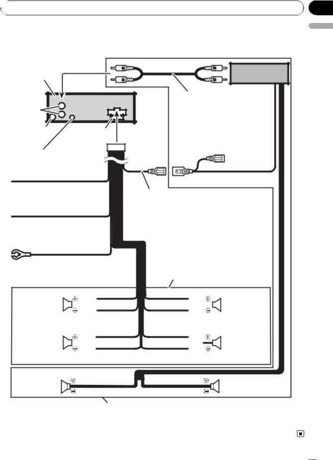 diagram pioneer deh p7200 wiring diagram full version hd