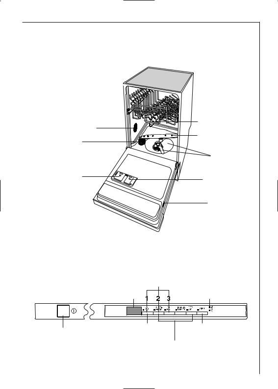 AEG-Electrolux FAVORIT 84470 VI User Manual