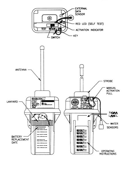 ACR Electronics SATELLITE 406 EPIRBS User Manual