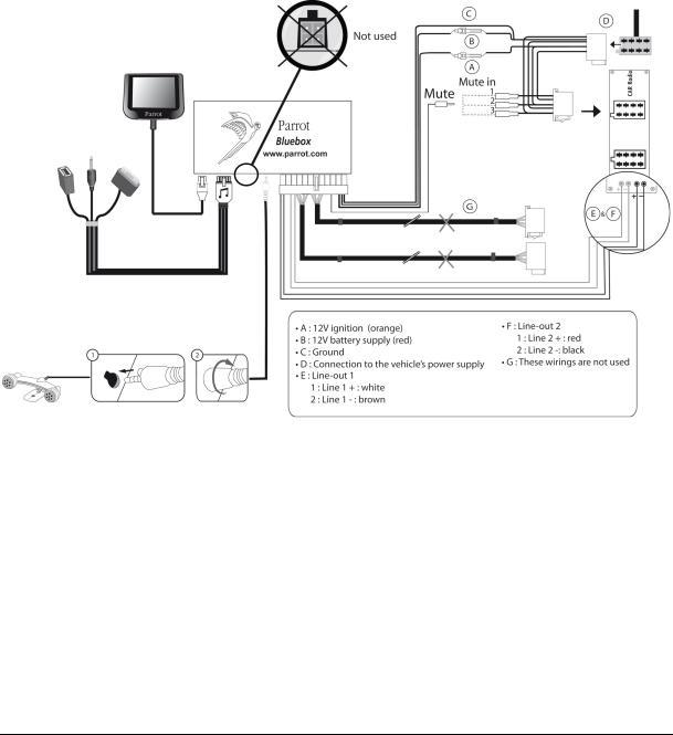 Parrot MKI9200 User Manual