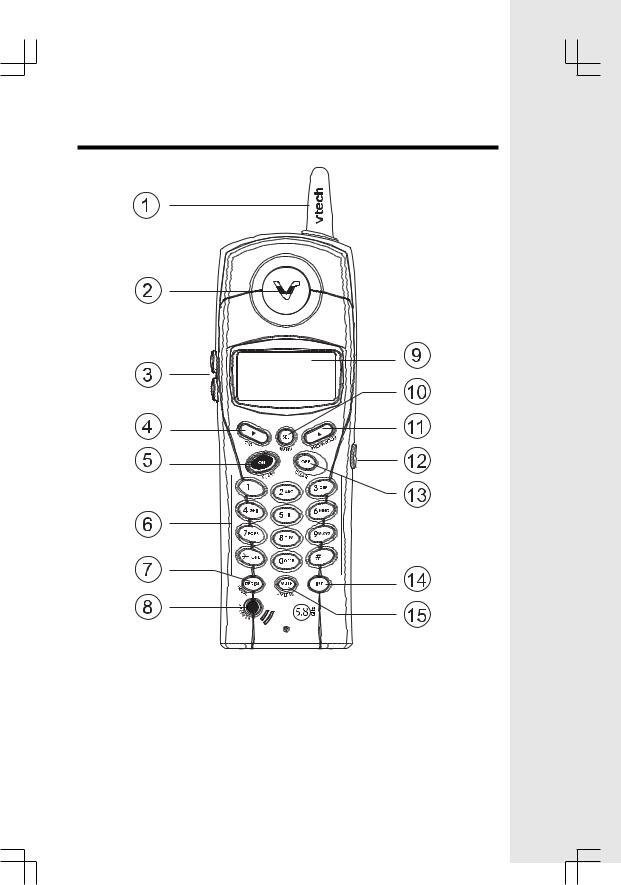 VTech IP 5850 User Manual