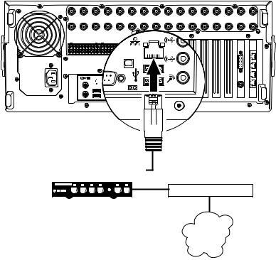 Pelco DX8100 User Manual
