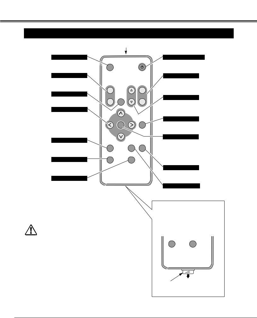 Canon LV-S1 User Manual
