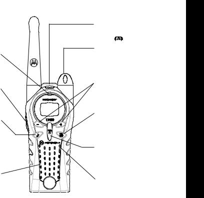 Motorola Talkabout T7400, Talkabout T7450 User Manual