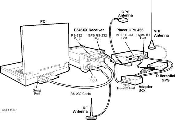 Agilent Technologies E6474A, Agilent E6474A User Manual
