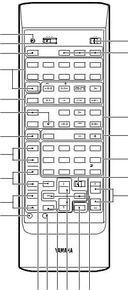 Yamaha DSP-A3090 User Manual