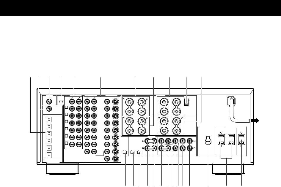 Yamaha DSP-A3090 User Manual