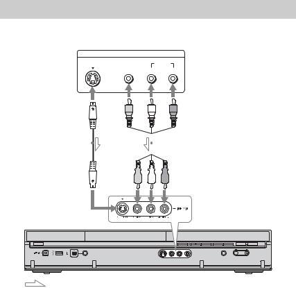 Sony RDR-HXD870, RDR-HXD770, RDR-HXD970, RDR-HXD1070 User