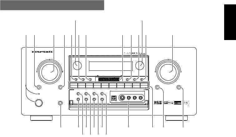 Marantz SR9300 User Manual