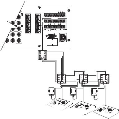 Pelco KBD300A User Manual