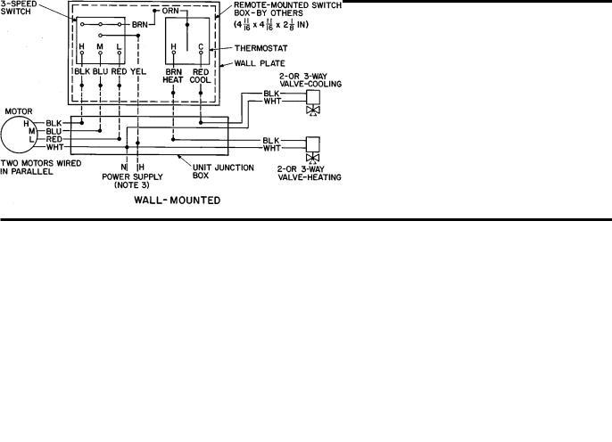 Carrier 42 SERIES User Manual