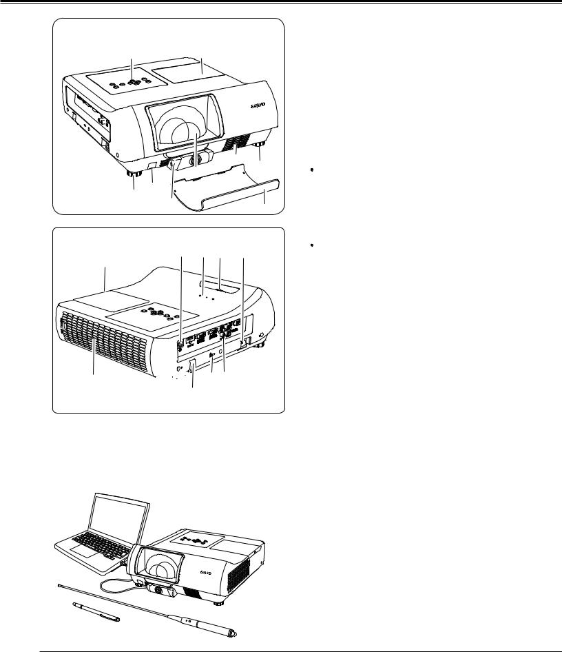 Sanyo WXGA PLC-WL2503A, PLC-WL2503A User Manual