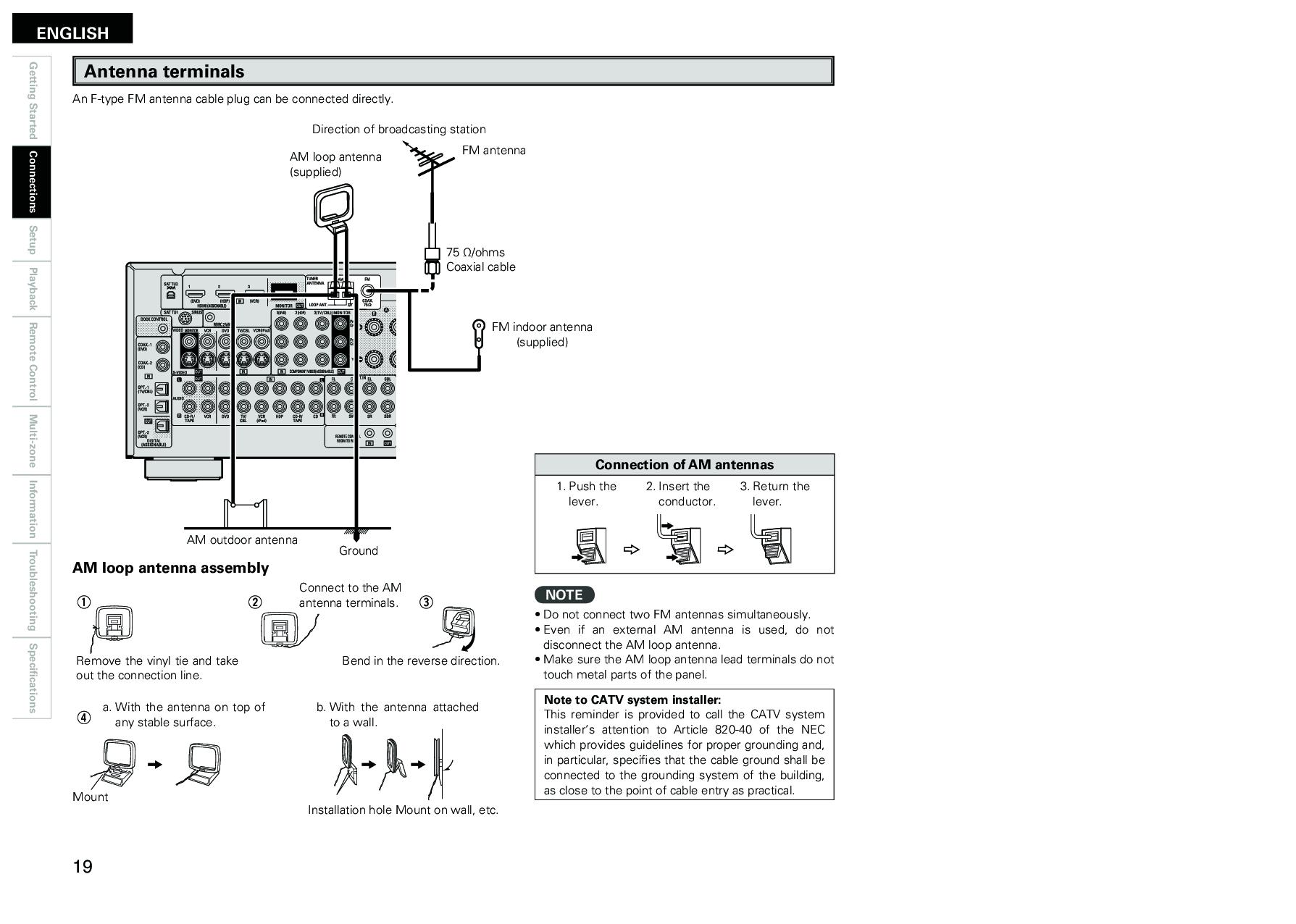 Denon AVR-1909 User Manual