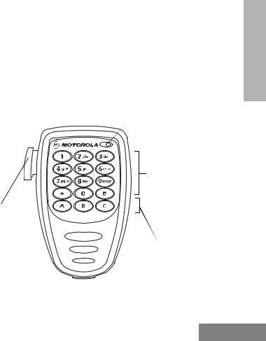 Motorola PM400 User Manual