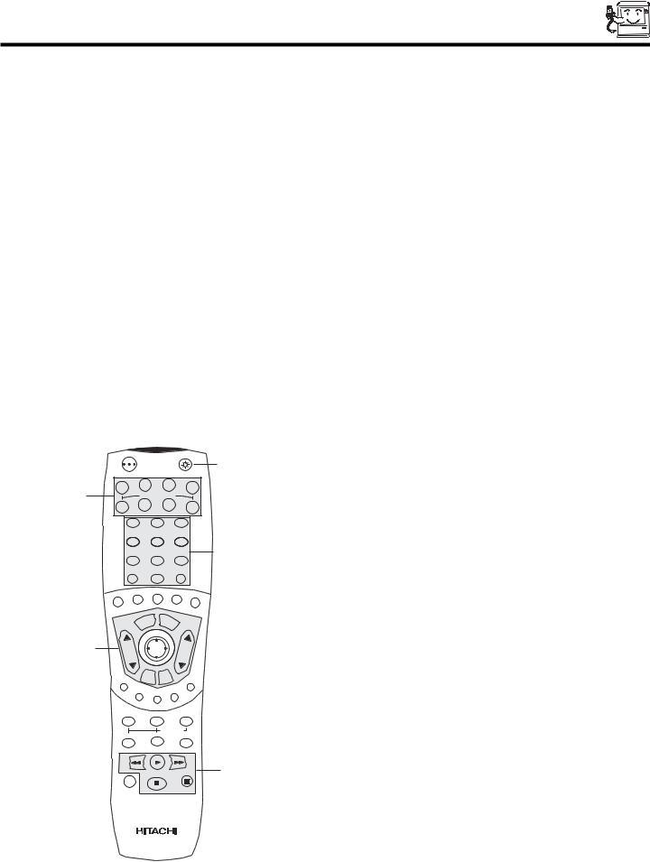 Hitachi 57TWX20B, UltraVision SWX Series 57SWX20B
