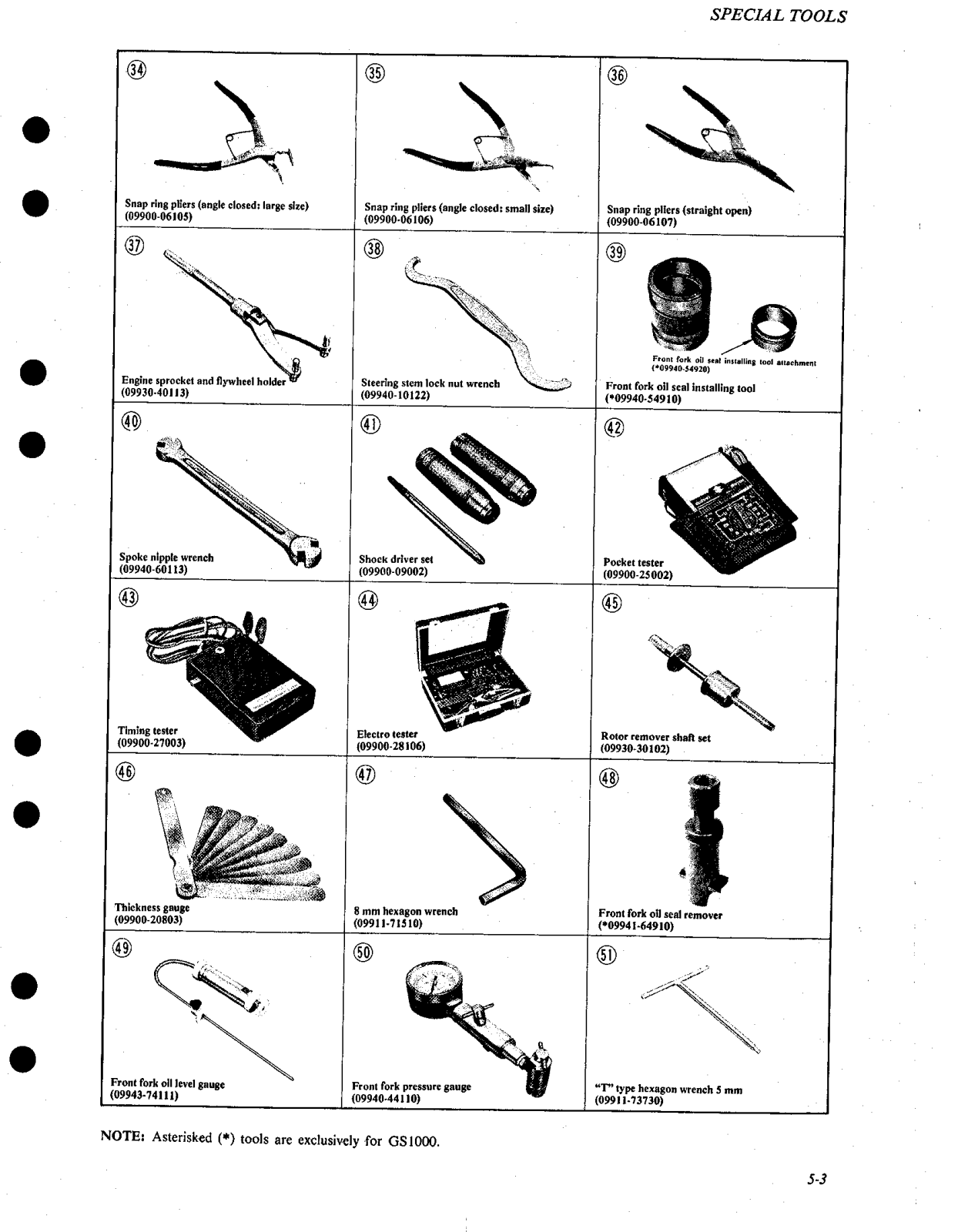 Suzuki GS 1000 1980 Service Manual