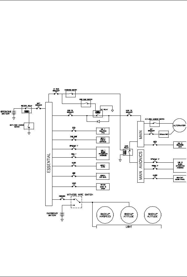Garmin G1000 Diamond DA40 User Manual