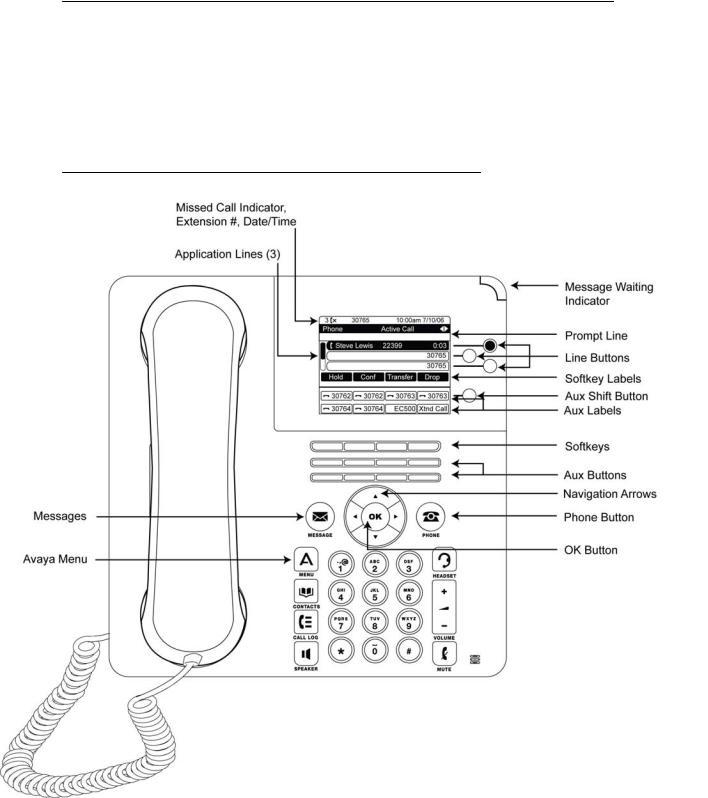 Avaya 9650 User Manual