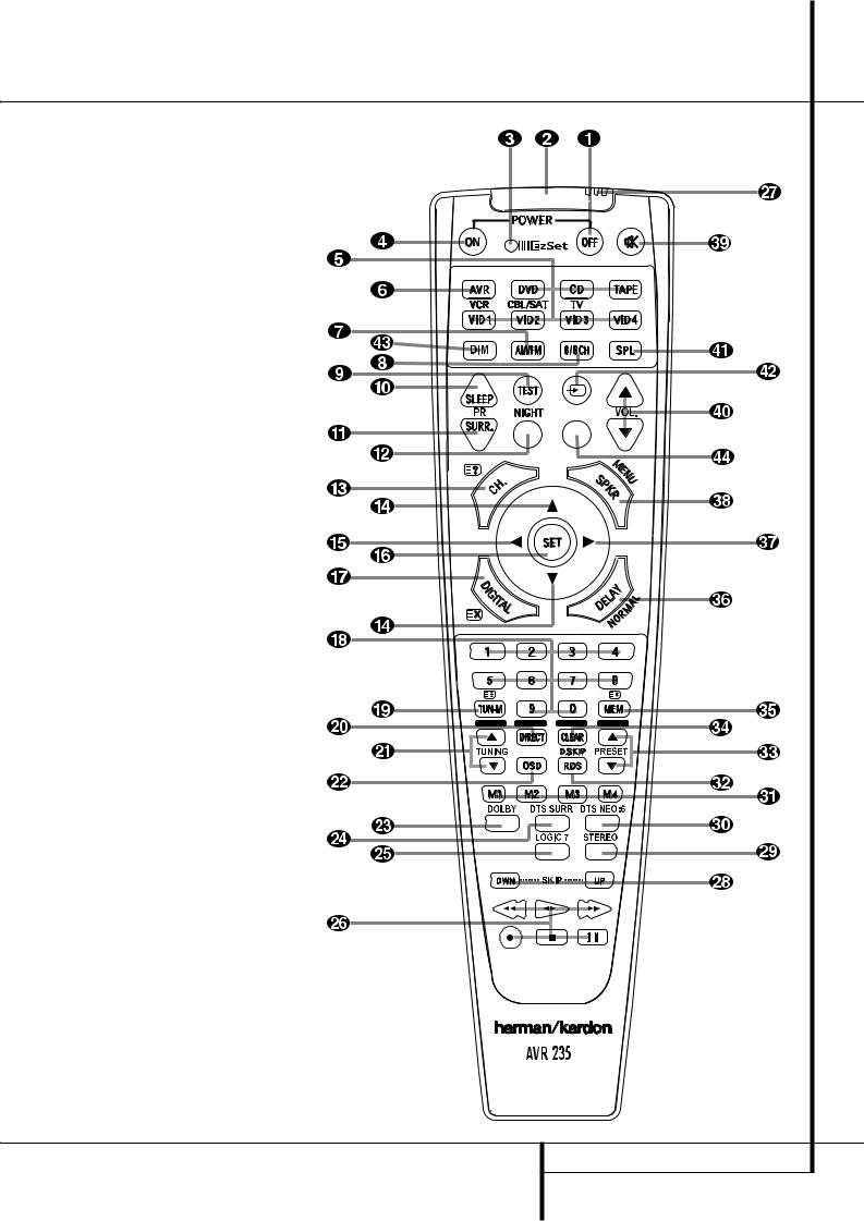 Harman-Kardon AVR 235 User Manual