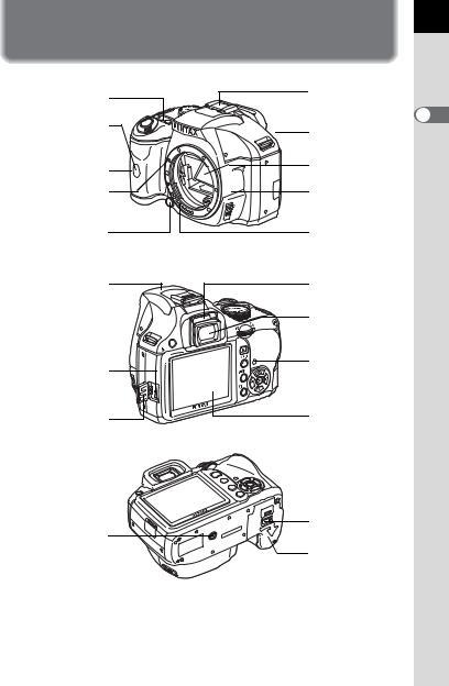 Pentax K-m, K2000 Operating Manual