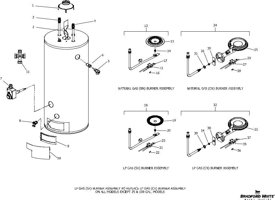 Bradford-White CN)-12, EN)-12, M2C75T User Manual