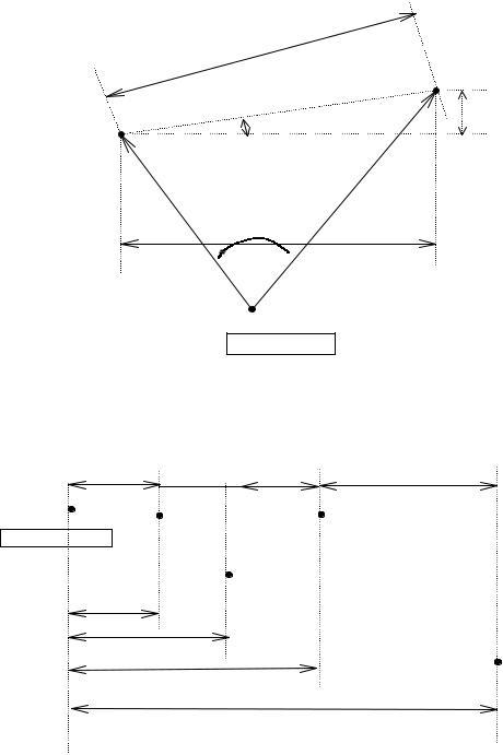 Pentax R326, R-322(N), R-335(N), R-323N, R-325N User Manual