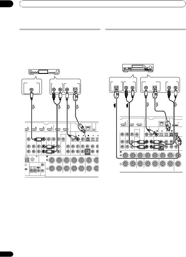 Pioneer VSX-1125-K, VSX-1325-K User Manual