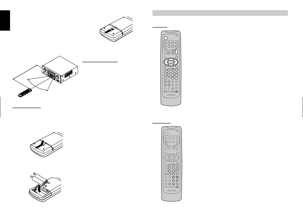 Marantz ZR6001 User Manual