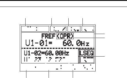 Yaskawa JVOP-180 LCD User Manual